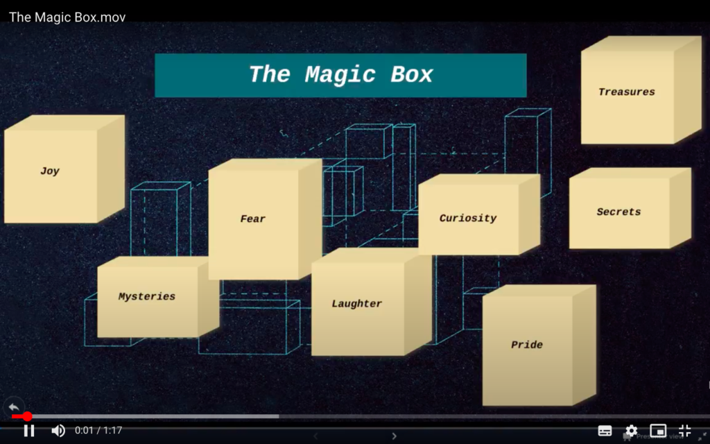 Inside The Magic Box